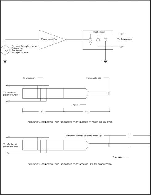Electrical and Mechanical test configuration.PNG